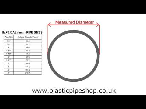 How To Measure Industrial Plastic Pvc And Abs Pipe