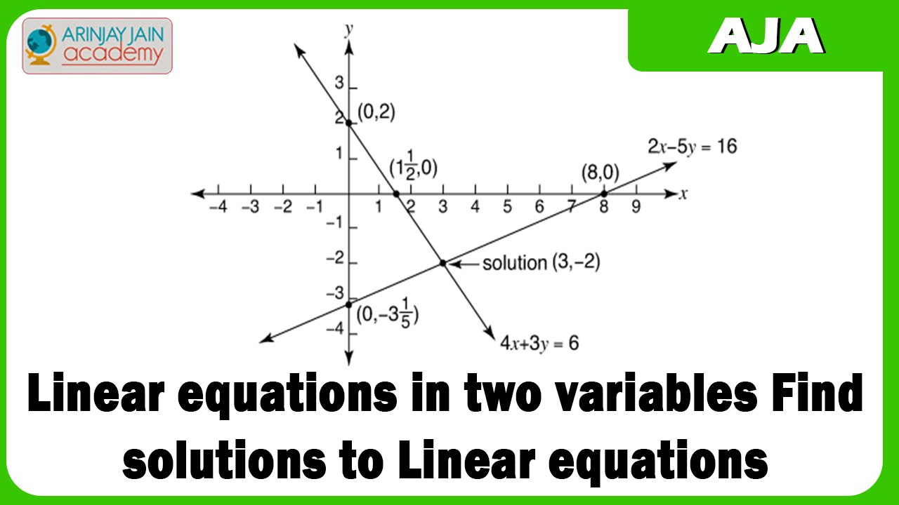1340 Mathemtatics Class ix Linear equations in two variables Find – Linear Equations in Two Variables Worksheets