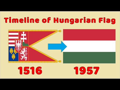 Flag Of Hungary : Historical Evolution