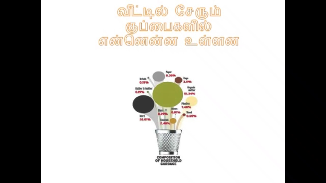 Sub Solid Waste Management Awareness In Tamil Youtube