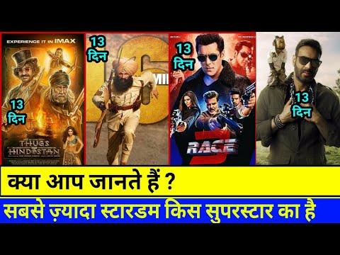 Box Office Collection Report of Akshay Kumar,Salman Khan, Shahrukh Khan,Aamir Khan,Ajay Devgn, Mp3