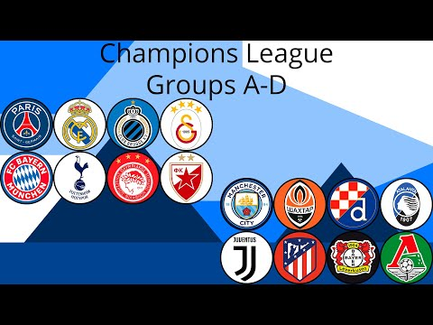 UEFA Champions League 2019/20 Predictions | Countryballs Marble Race | Group Stage #1