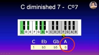 diminished 7 chord formula 1 b3 b5 6