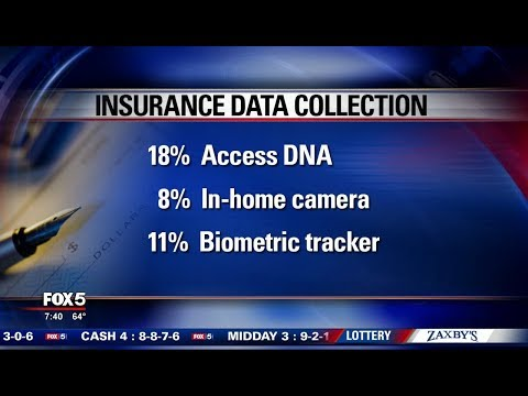 I-Team: Insurance And Privacy