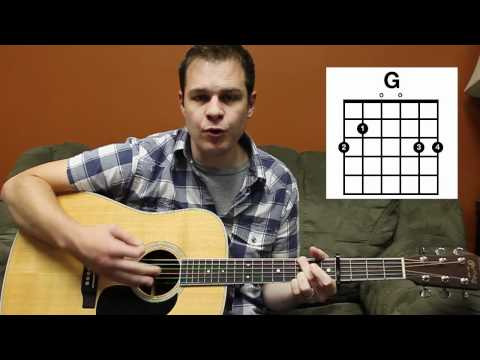 Forever Reign  Hillsong, Kristian Stanfill  tutorial with chord chart