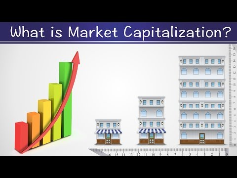 What is Market Capitilazation? -  Investment Tips