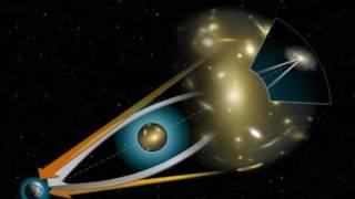 Гравитационные линзы и закон Тали Фишера (Из фильма Анизотропный мир)