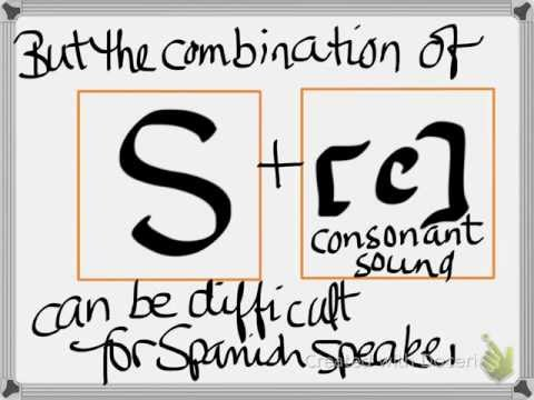 How To Ounce Words That Begin With And Consonant