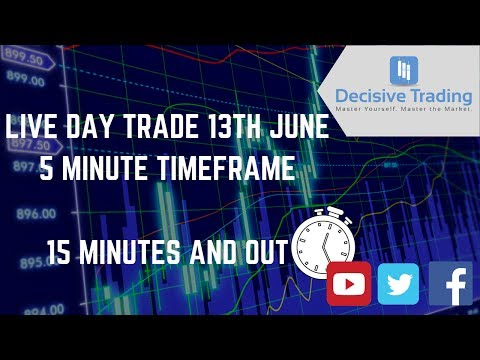 5 Minute Timeframe Live Day Trade – 15 Minutes and Out