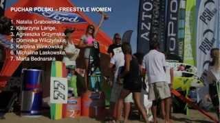 Ford Kite Cup 2012 - Jastarnia - Grupa Open