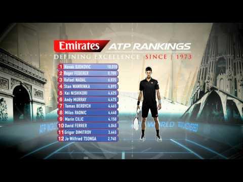 Emirates ATP Rankings Update 10 November
