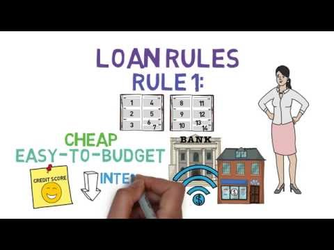 Loans: Mistakes and Best Practices (Loan Basics 3/3)