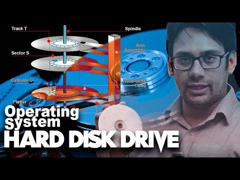 Hard Disk Drive Structure - Operating System