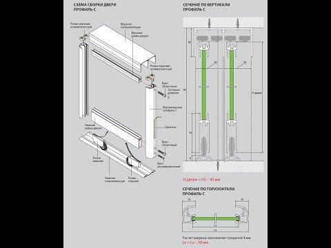 Как сделать двери купе для шкафа