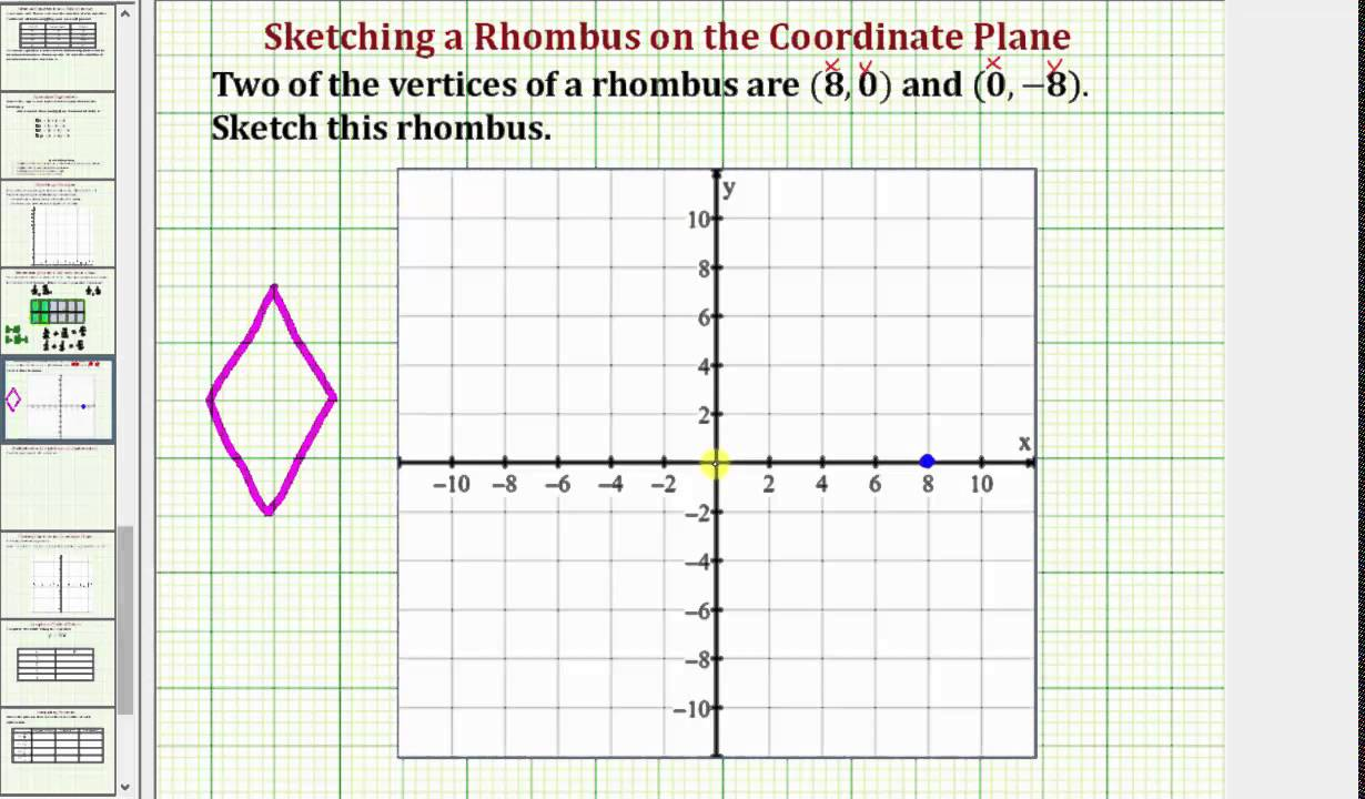 worksheet Coordinate Plane Pictures sketch a rhombus on the coordinate plane common core math 56 ex 20