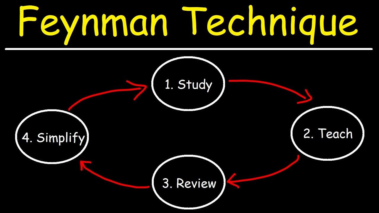 Feynman Technique