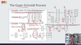 Lec62 應用數學-線性代數 The Gram-Schmidt Process、QR Factorization