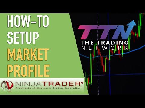How to Setup Market Profile on NinjaTrader 8