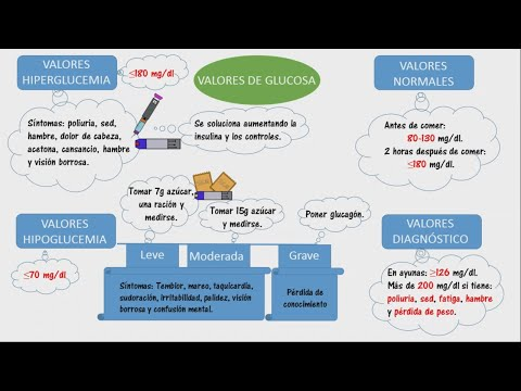 explicación-del-tratamiento-de-la-diabetes