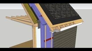 Exterior insulation retrofit: walls and unvented roof
