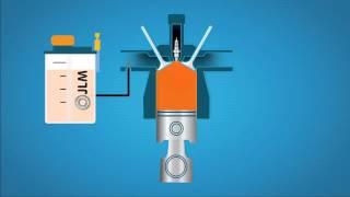 JLM Valve Saver Kit & Fluid, beschermt autogas - LPG auto's tegen slijtage
