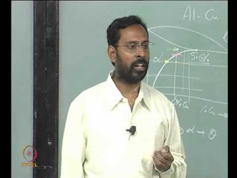 Mod-01 Lec-17 Solid state phase transformations - Precipitation