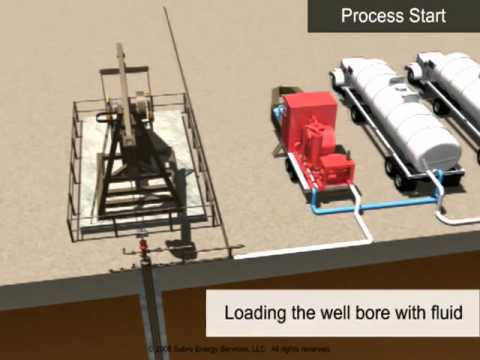 Downhole Oil and Gas Well Treatments - Sabre