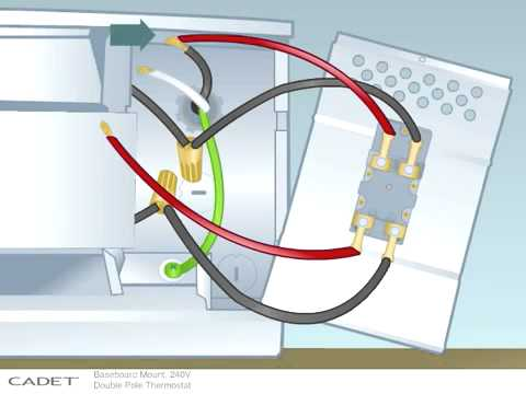 how to install a double pole 240 volt baseboard mount thermostat