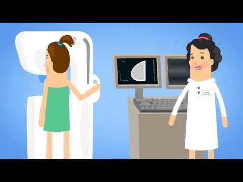 فحص الكشف عن سرطان الثدي (ميموغرافيا) – كل ما تجب معرفته