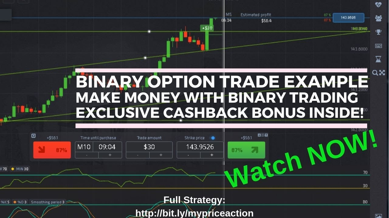 Binary options strategies pdf converter eurovision betting odds coral