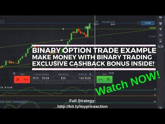 Binary trading winning strategy