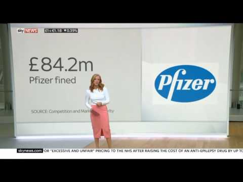 Pfizer and Flynn pharma fined early 84.2 m pounds 07.12.2016
