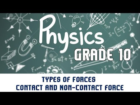 Force | Types of Forces | Contact Force and Non-Contact Force | Part 2
