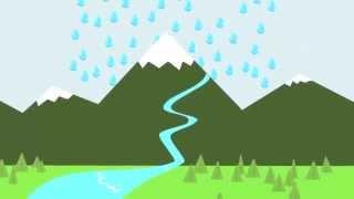 ♫♫Cajita musical clásica para dormir y calmar bebés - 5a sinfonia de beethoven - Lluvia