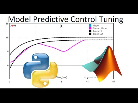 Multi-Objective MPC in MATLAB and Python