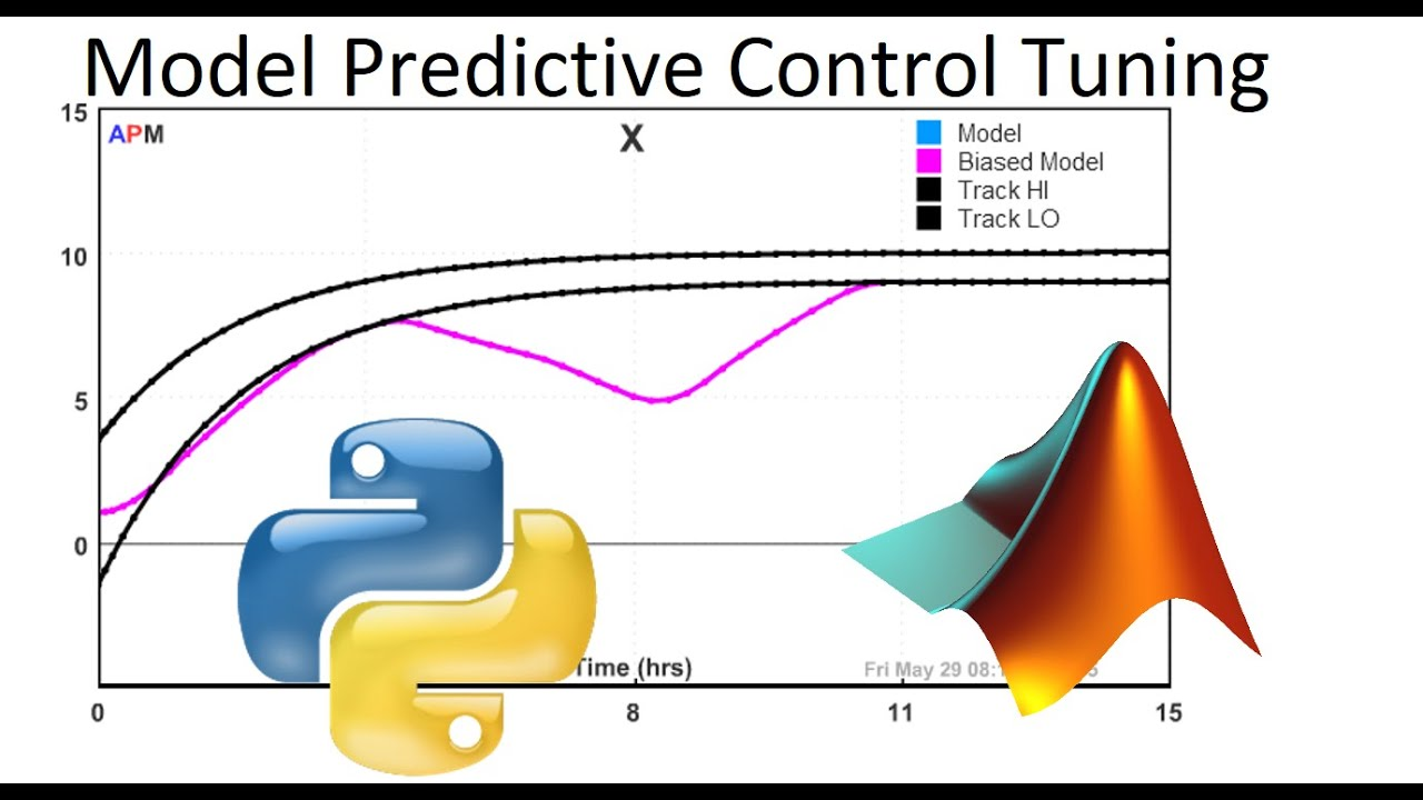 Multi-Objective MPC in MATLAB and Python by APMonitor com