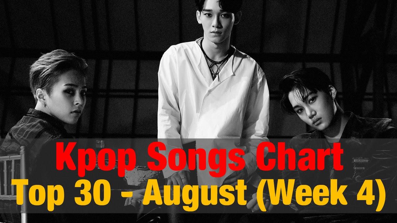 Download [TOP 30] K-Pop Songs Chart - August 2016 (Week 4)