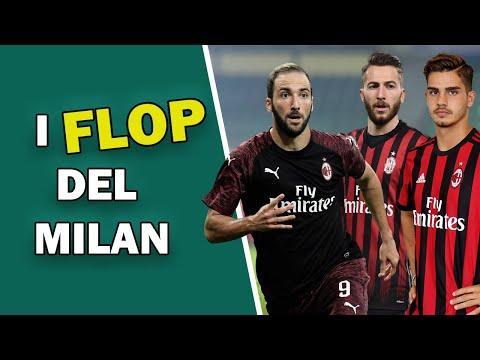 I PEGGIORI acquisti del Milan dal 2000 ad oggi
