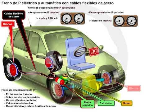 Freno de estacionamiento eléctrico y automático (4/6)