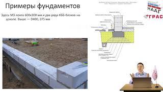як зробити фундамент під будинок з газобетону