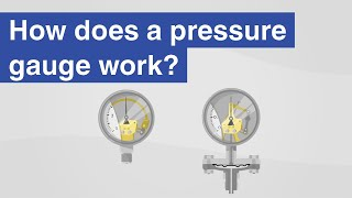How does a pressure gauge work? | Bourdon tube vs. diaphragm element
