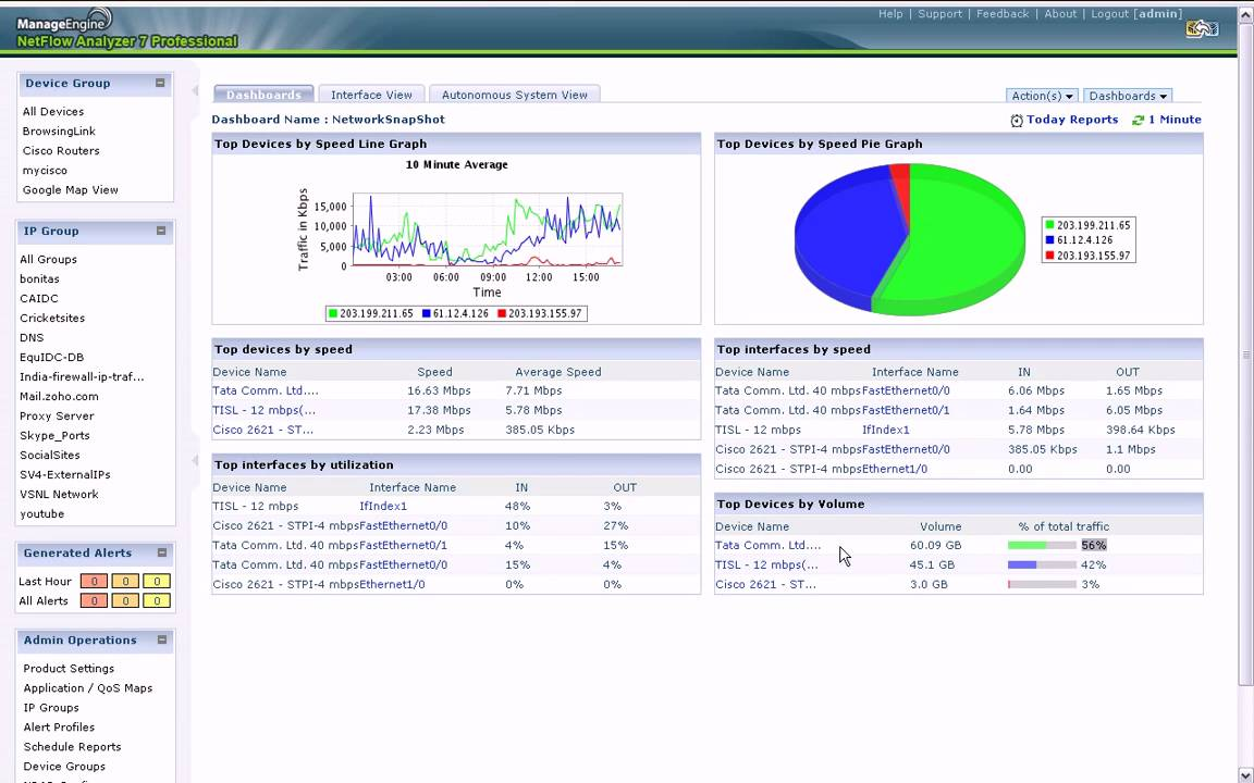 manageengine netflow analyzer 破解