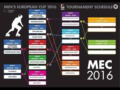 Men's European Cup 2016 Day 2