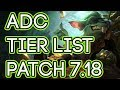 Best ADCs To Carry Solo Queue Patch 7.18   ADC Tier List Patch 7.18