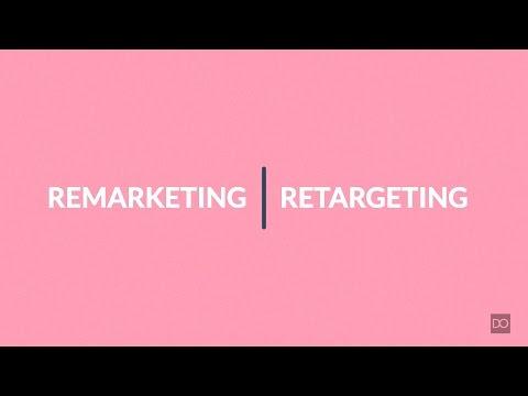 Re-Marketing | Re-Targeting Explained -DoMedia  Digital Marketing Agency Sri Lanka