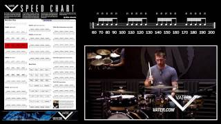 Vater Percussion - Mike Johnston - Speed Chart - Lesson 01