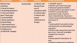 hqdefault - Nursing Care Plans For Chronic Kidney Disease