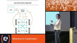 Building decentralized and serverless html5 apps (...) - Alessandro Confetti - Codemotion Milan 2017