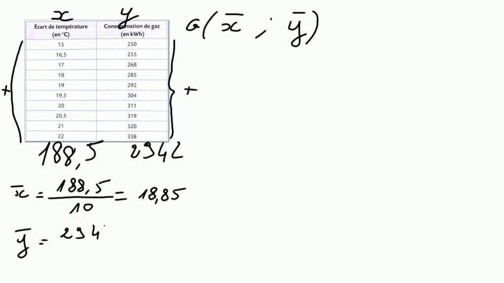 Statistiques 2 variables - Calcul du point moyen - YouTube