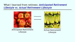 2. Anticipated Retirement Lifestyle vs. Actual Retirement Lifestyle Ret Trans 2 Antic 122317